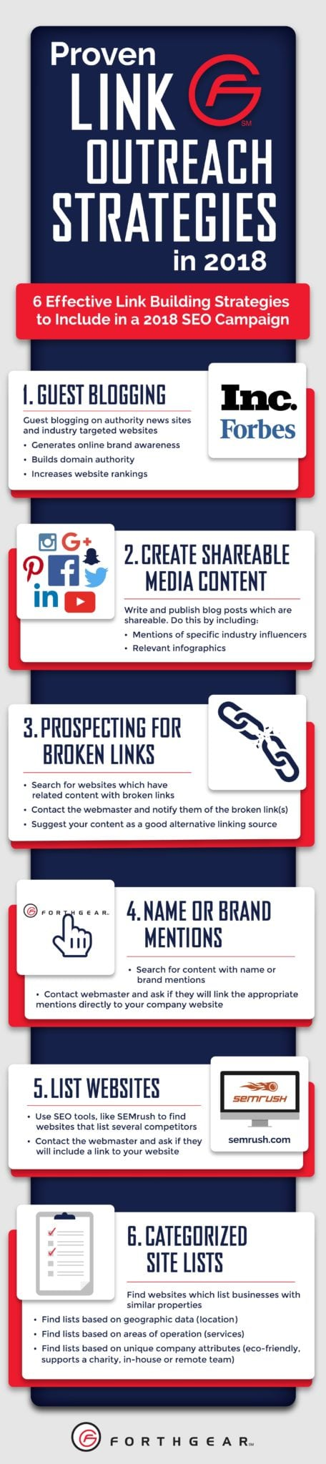 Proven Link Outreach Strategies Infographic v2-01